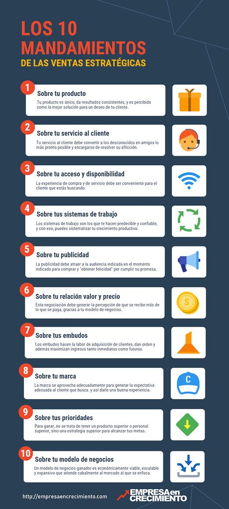 La lista de los 10 mandamientos de las ventas estratégicas